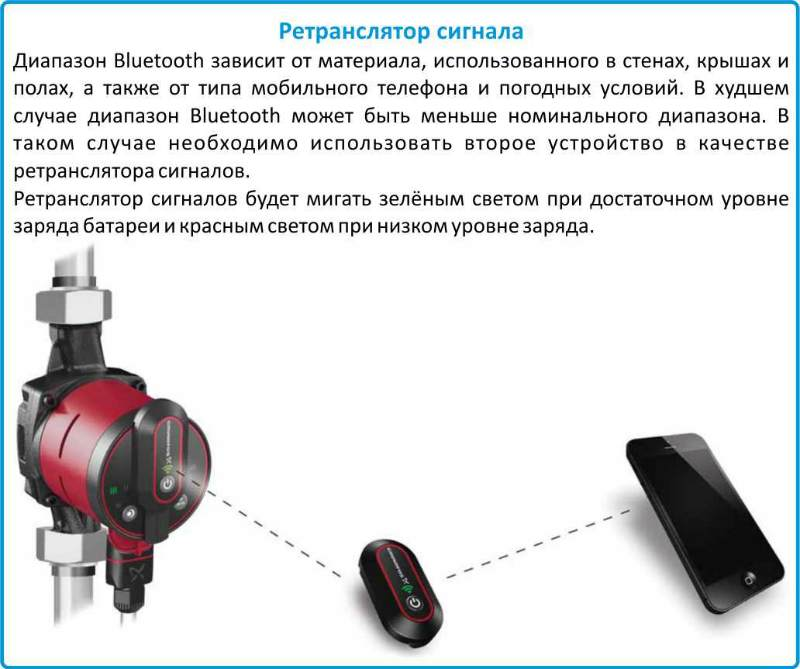 Grundfos Alpha Reader купить в Калининграде